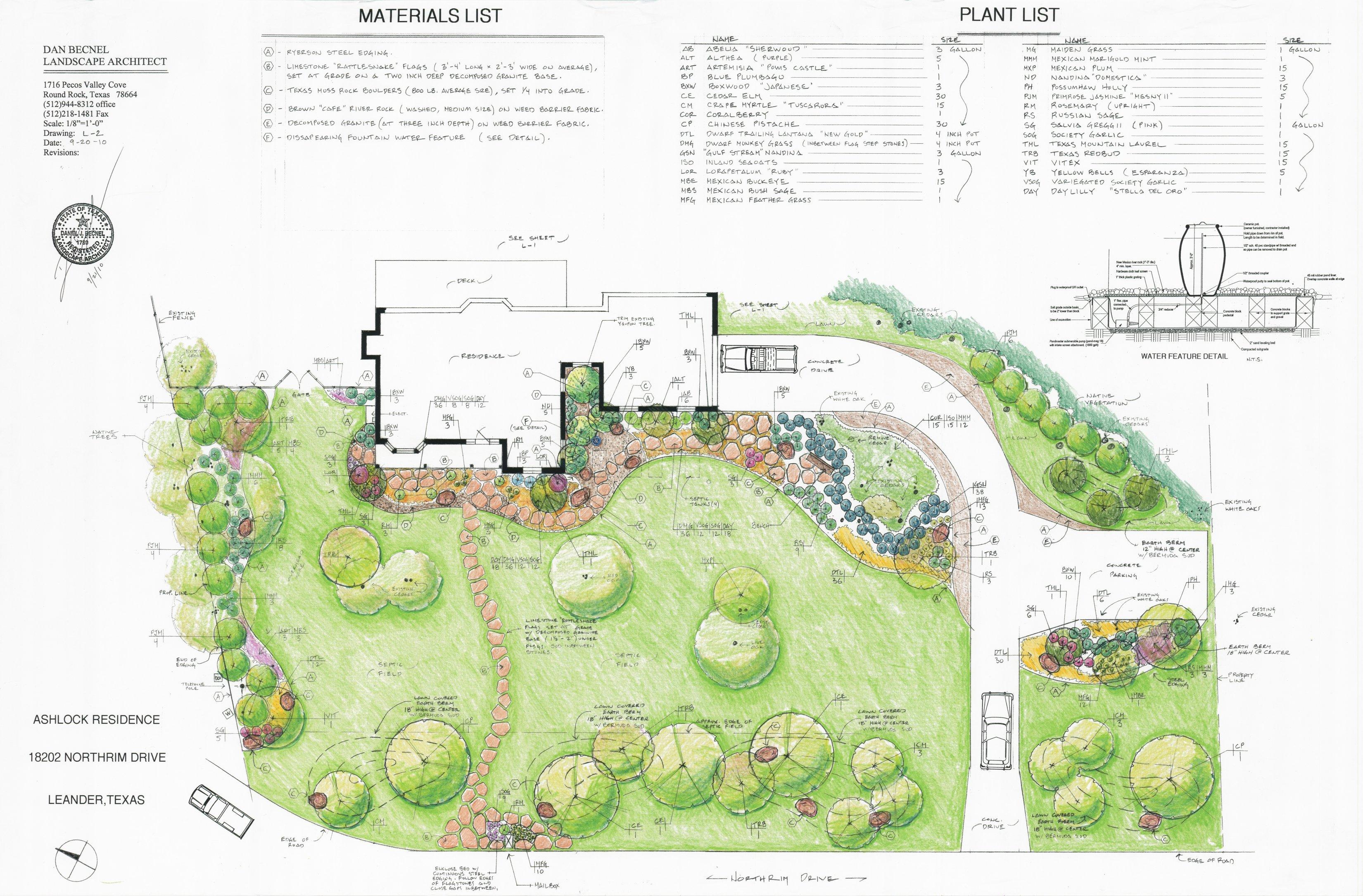 Landscape plans for Average cost of landscape design plan